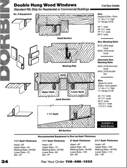 Dorbin metal strip manufacturing co inc